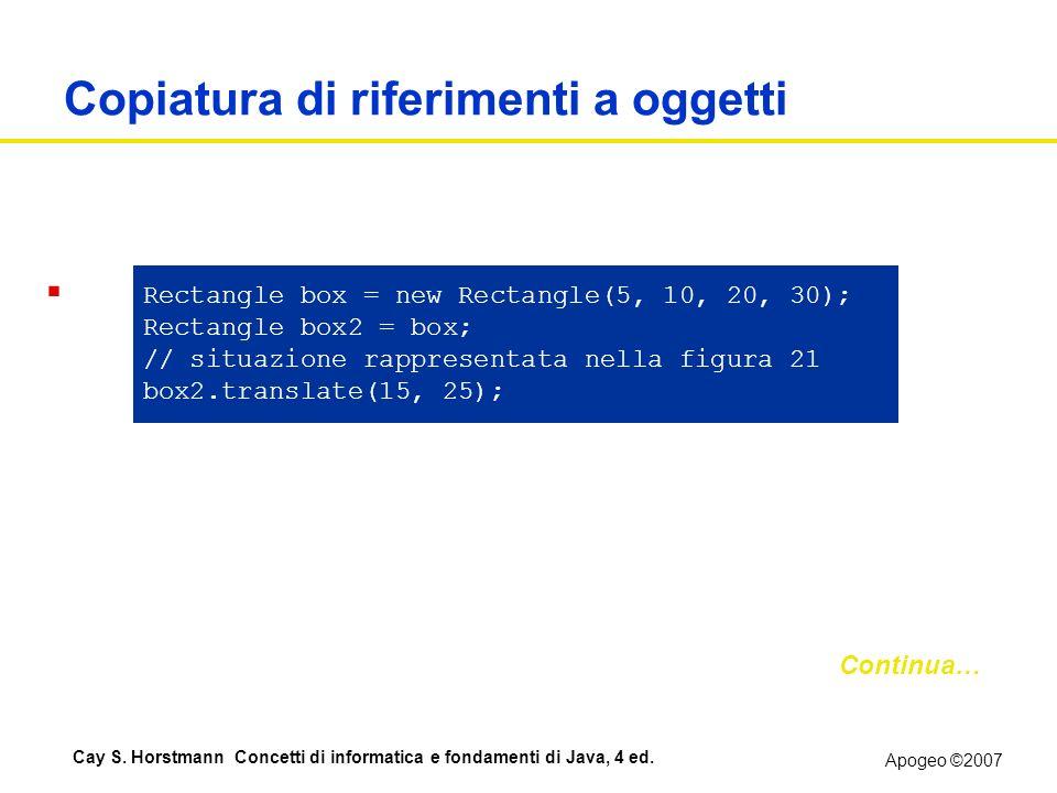 Apogeo ©2007 Cay S. Horstmann Concetti di informatica e fondamenti di Java, 4 ed. Copiatura di riferimenti a oggetti Continua… Rectangle box = new Rec
