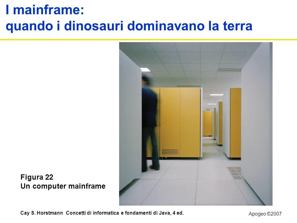 Apogeo ©2007 Cay S. Horstmann Concetti di informatica e fondamenti di Java, 4 ed. I mainframe: quando i dinosauri dominavano la terra Figura 22 Un com