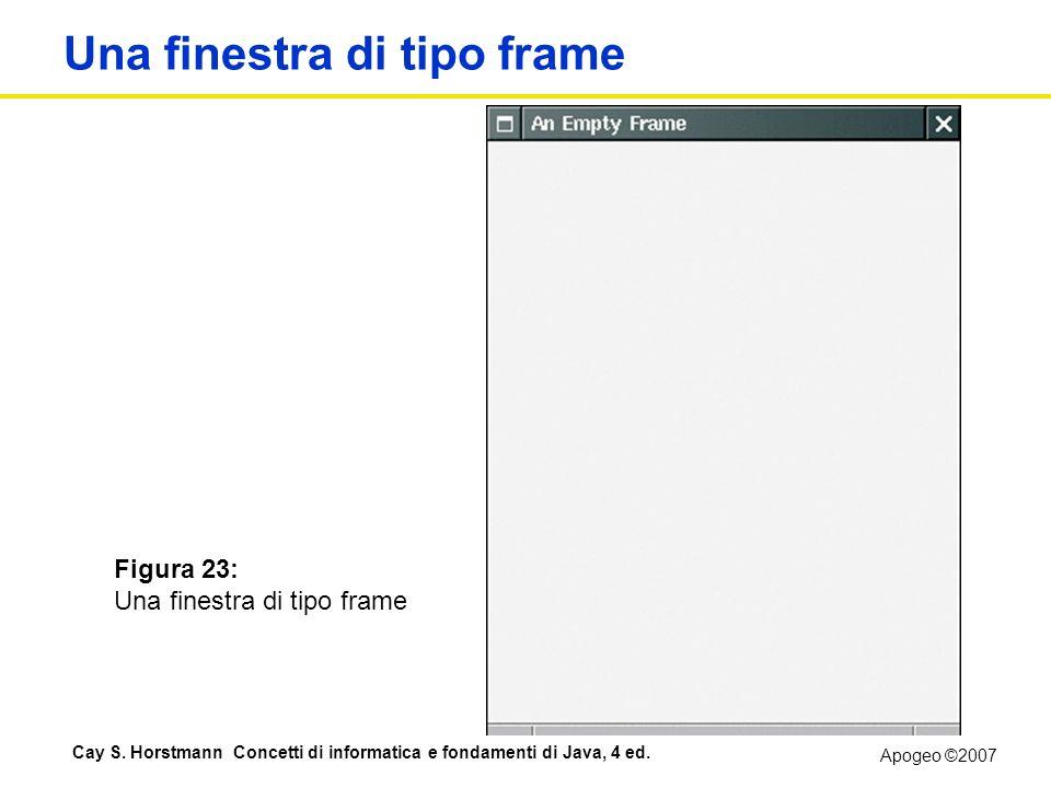 Apogeo ©2007 Cay S. Horstmann Concetti di informatica e fondamenti di Java, 4 ed. Una finestra di tipo frame Figura 23: Una finestra di tipo frame