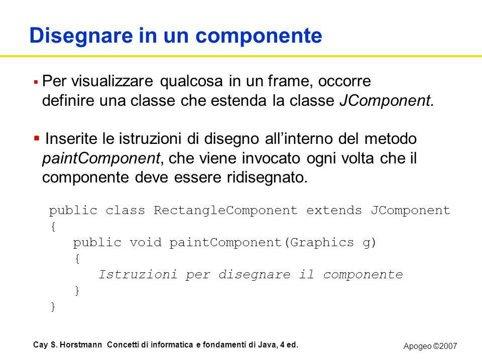 Apogeo ©2007 Cay S. Horstmann Concetti di informatica e fondamenti di Java, 4 ed. Disegnare in un componente Per visualizzare qualcosa in un frame, oc