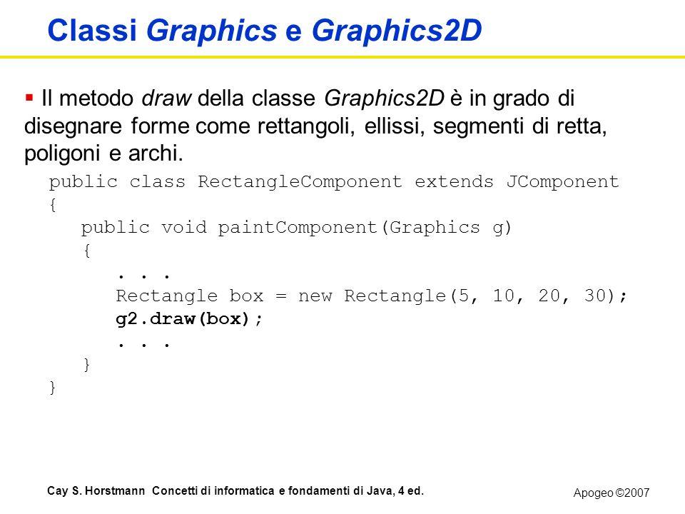 Apogeo ©2007 Cay S. Horstmann Concetti di informatica e fondamenti di Java, 4 ed. Classi Graphics e Graphics2D Il metodo draw della classe Graphics2D