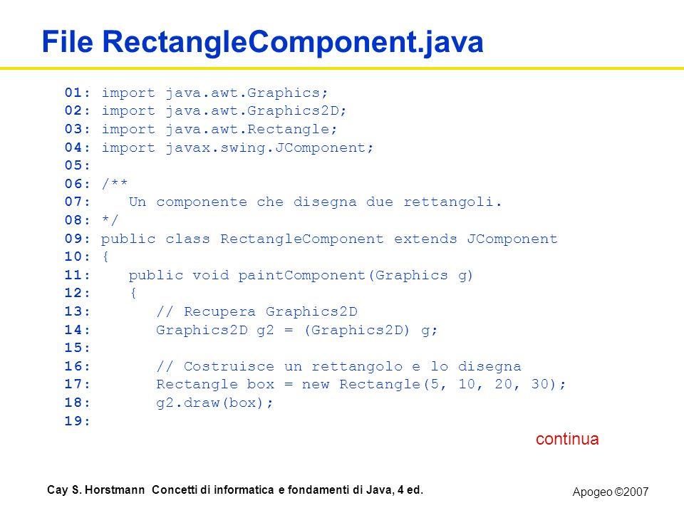Apogeo ©2007 Cay S. Horstmann Concetti di informatica e fondamenti di Java, 4 ed. File RectangleComponent.java 01: import java.awt.Graphics; 02: impor
