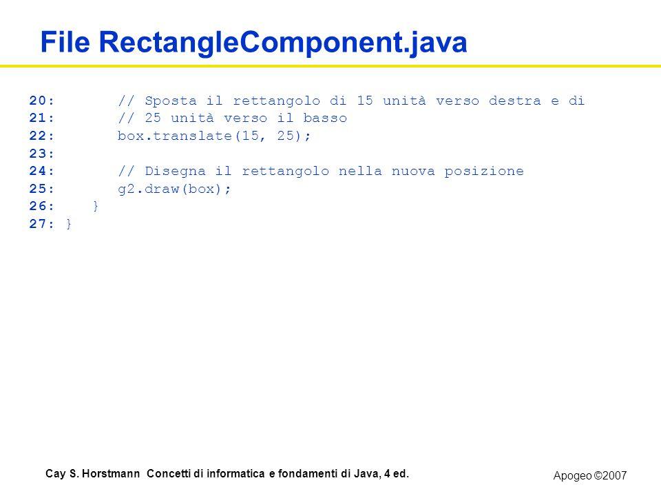 Apogeo ©2007 Cay S. Horstmann Concetti di informatica e fondamenti di Java, 4 ed. File RectangleComponent.java 20: // Sposta il rettangolo di 15 unità