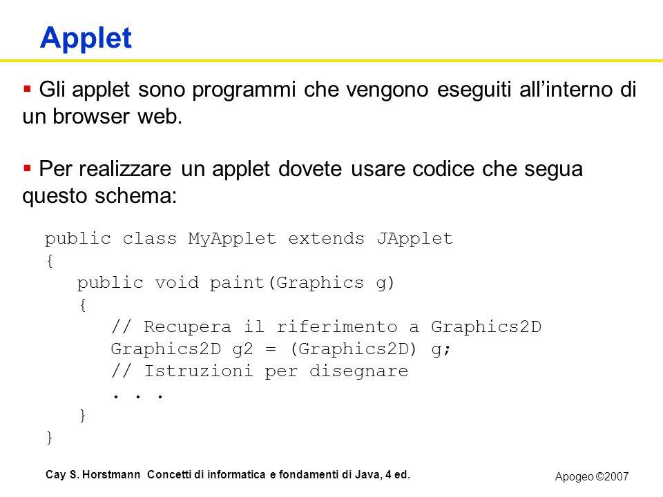 Apogeo ©2007 Cay S. Horstmann Concetti di informatica e fondamenti di Java, 4 ed. Applet Gli applet sono programmi che vengono eseguiti allinterno di