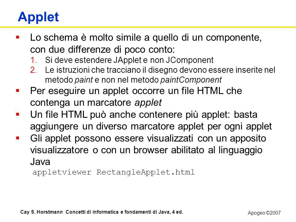 Apogeo ©2007 Cay S. Horstmann Concetti di informatica e fondamenti di Java, 4 ed. Applet Lo schema è molto simile a quello di un componente, con due d