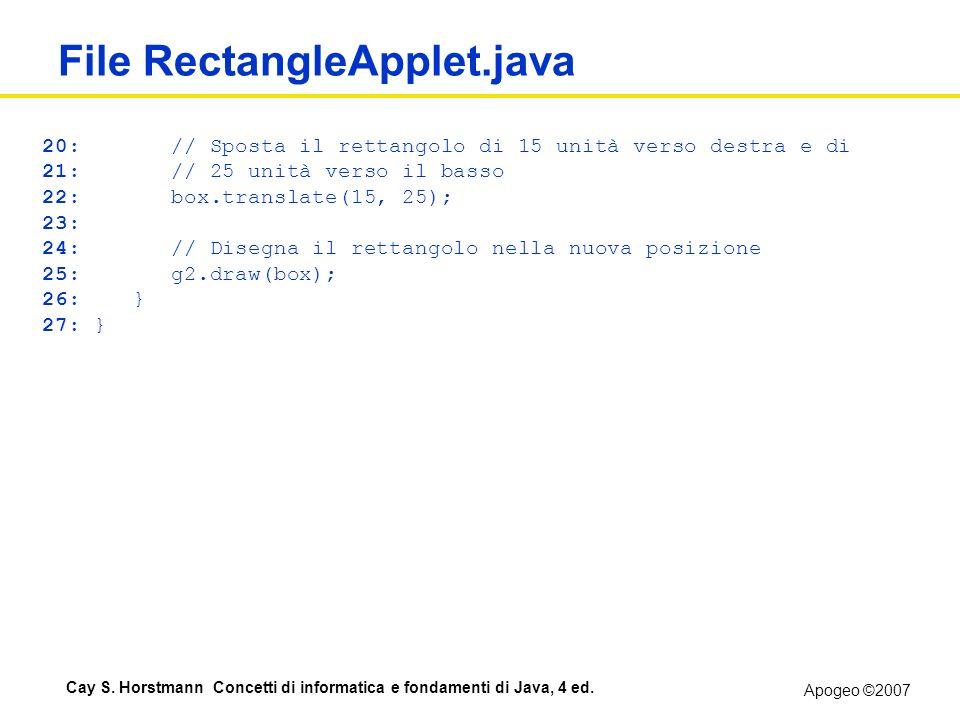Apogeo ©2007 Cay S. Horstmann Concetti di informatica e fondamenti di Java, 4 ed. File RectangleApplet.java 20: // Sposta il rettangolo di 15 unità ve