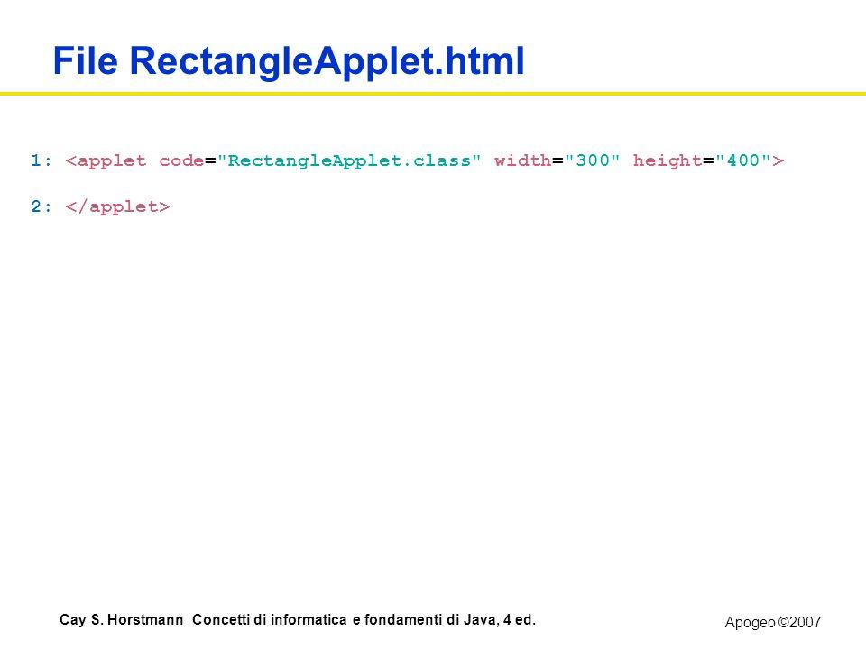 Apogeo ©2007 Cay S. Horstmann Concetti di informatica e fondamenti di Java, 4 ed. File RectangleApplet.html 1: 2:
