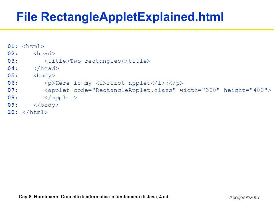 Apogeo ©2007 Cay S. Horstmann Concetti di informatica e fondamenti di Java, 4 ed. File RectangleAppletExplained.html 01: 02: 03: Two rectangles 04: 05