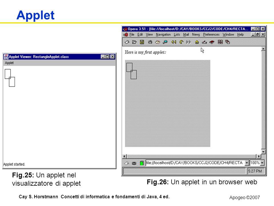 Apogeo ©2007 Cay S. Horstmann Concetti di informatica e fondamenti di Java, 4 ed. Applet Fig.25: Un applet nel visualizzatore di applet Fig.26: Un app