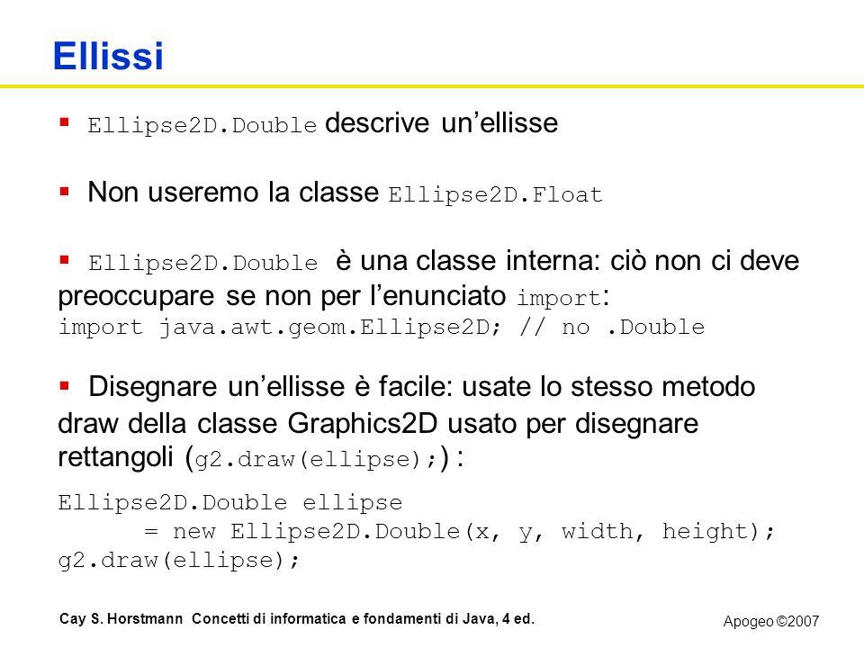 Apogeo ©2007 Cay S. Horstmann Concetti di informatica e fondamenti di Java, 4 ed. Ellissi Ellipse2D.Double descrive unellisse Non useremo la classe El