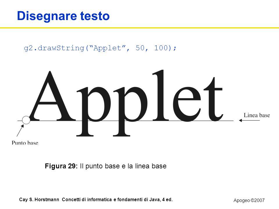 Apogeo ©2007 Cay S. Horstmann Concetti di informatica e fondamenti di Java, 4 ed. Disegnare testo g2.drawString(Applet, 50, 100); Figura 29: Il punto