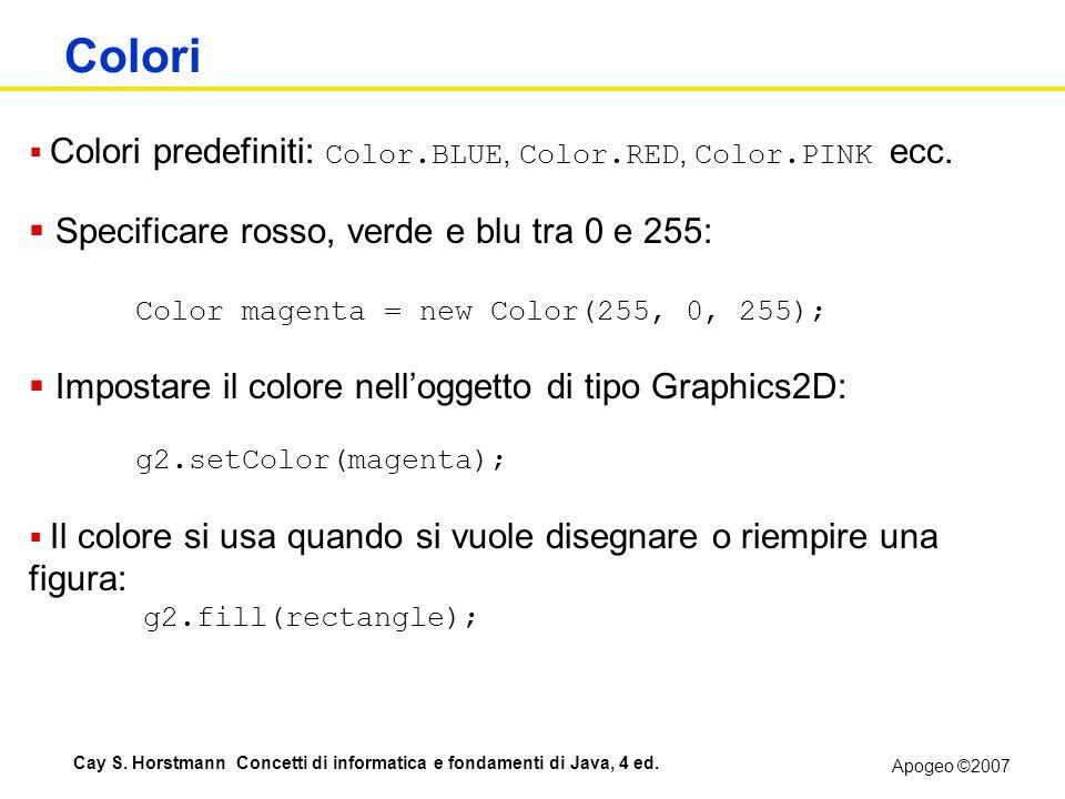 Apogeo ©2007 Cay S. Horstmann Concetti di informatica e fondamenti di Java, 4 ed. Colori Colori predefiniti: Color.BLUE, Color.RED, Color.PINK ecc. Sp