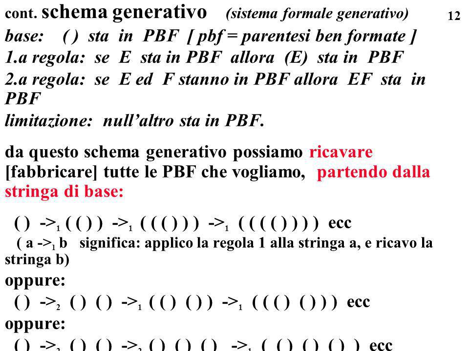 12 cont. schema generativo (sistema formale generativo) base: ( ) sta in PBF [ pbf = parentesi ben formate ] 1.a regola: se E sta in PBF allora (E) st