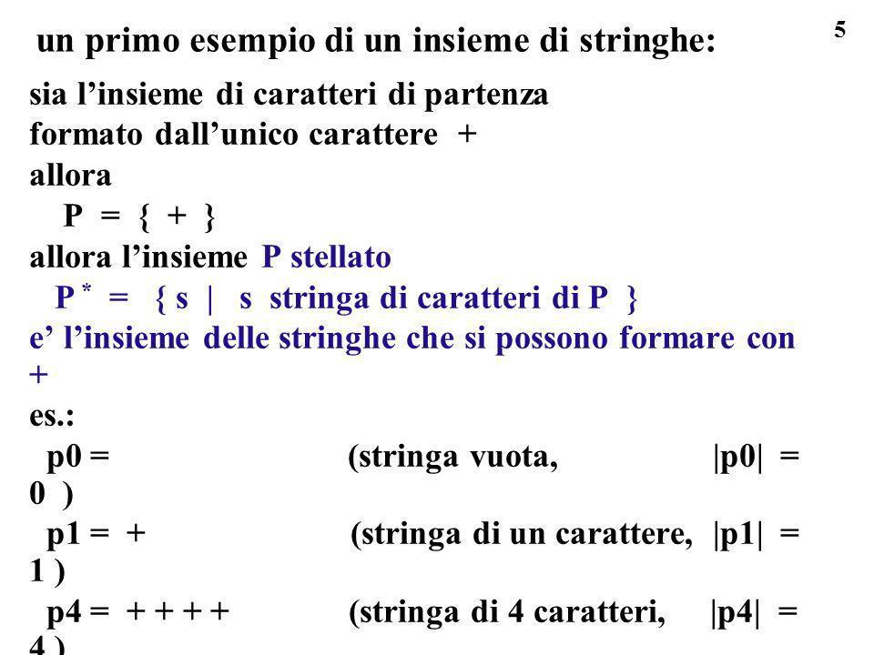 5 un primo esempio di un insieme di stringhe: sia linsieme di caratteri di partenza formato dallunico carattere + allora P = { + } allora linsieme P s