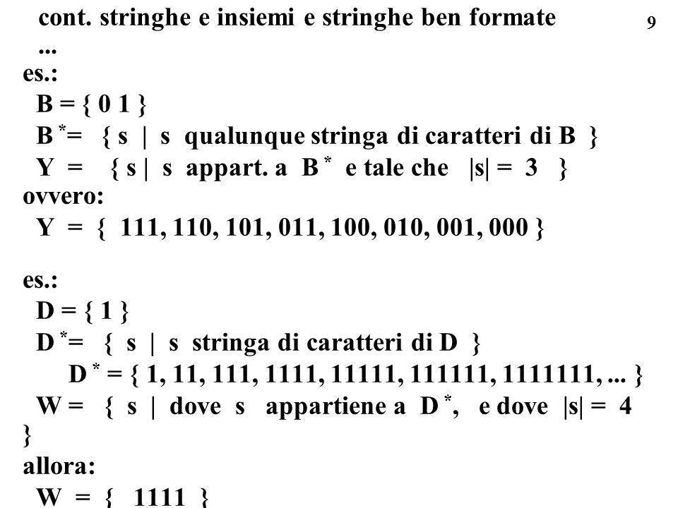 9 cont. stringhe e insiemi e stringhe ben formate... es.: B = { 0 1 } B * = { s | s qualunque stringa di caratteri di B } Y = { s | s appart. a B * e