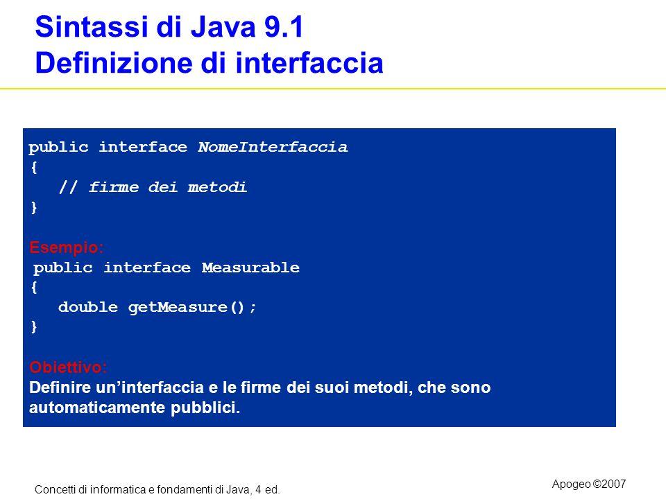 Concetti di informatica e fondamenti di Java, 4 ed. Apogeo ©2007 Sintassi di Java 9.1 Definizione di interfaccia public interface NomeInterfaccia { //
