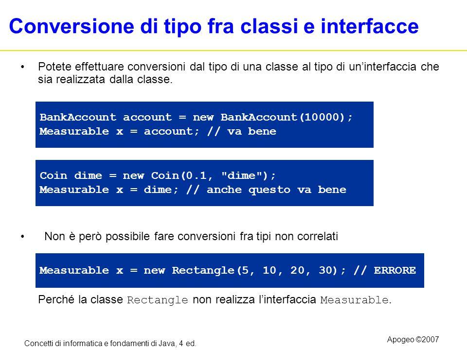 Concetti di informatica e fondamenti di Java, 4 ed. Apogeo ©2007 Conversione di tipo fra classi e interfacce Potete effettuare conversioni dal tipo di