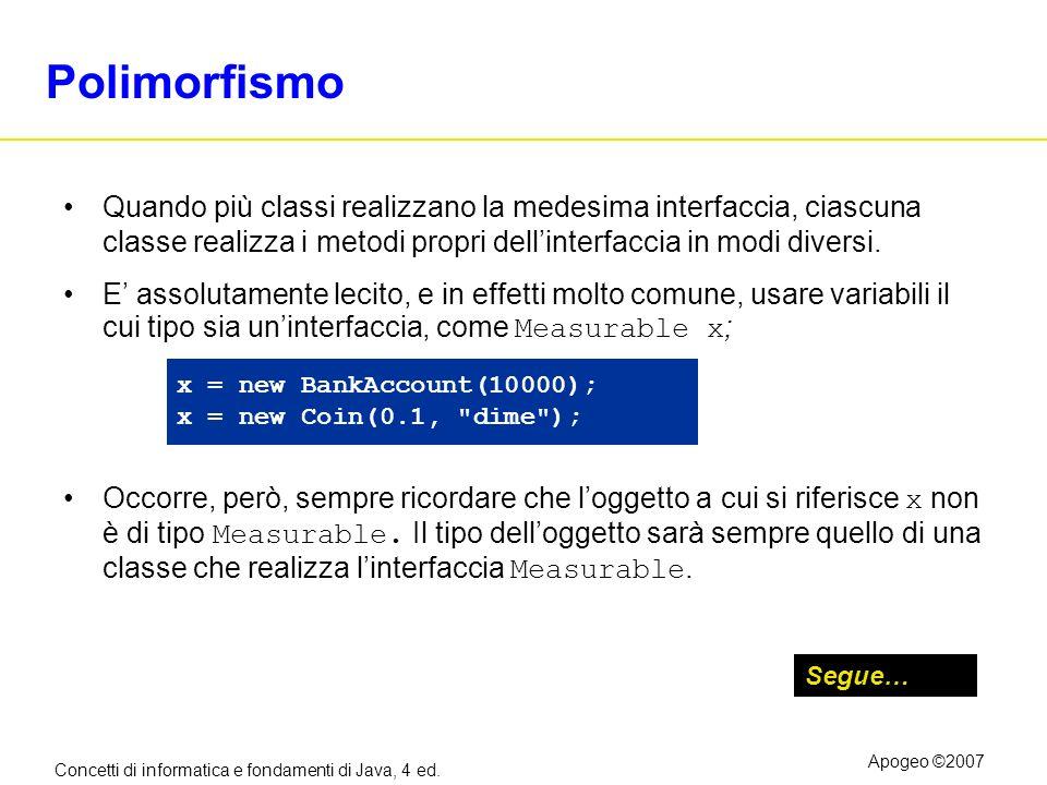 Concetti di informatica e fondamenti di Java, 4 ed. Apogeo ©2007 Polimorfismo Quando più classi realizzano la medesima interfaccia, ciascuna classe re