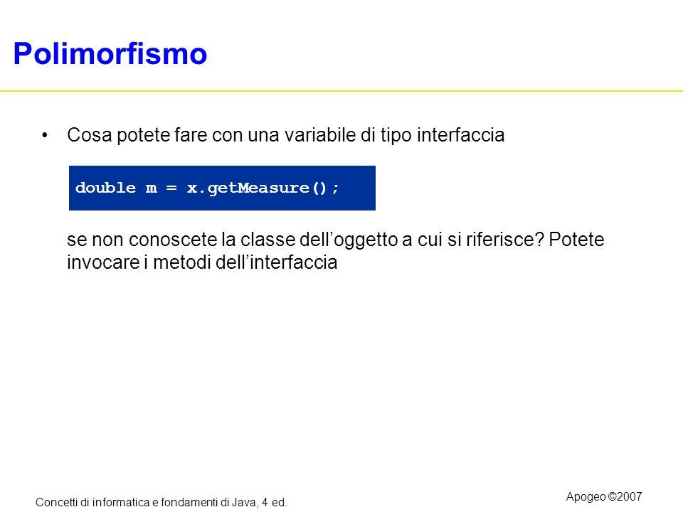 Concetti di informatica e fondamenti di Java, 4 ed. Apogeo ©2007 Polimorfismo Cosa potete fare con una variabile di tipo interfaccia se non conoscete