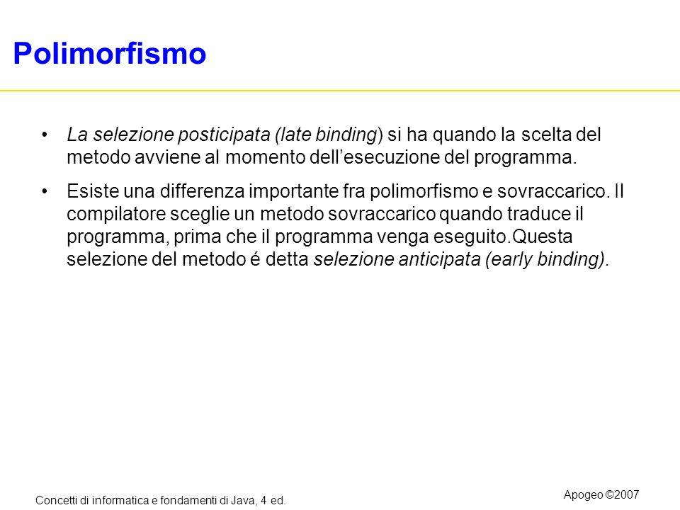 Concetti di informatica e fondamenti di Java, 4 ed. Apogeo ©2007 Polimorfismo La selezione posticipata (late binding) si ha quando la scelta del metod