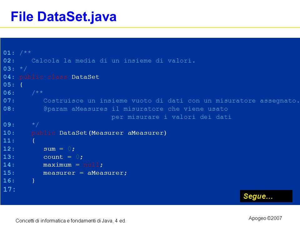 Concetti di informatica e fondamenti di Java, 4 ed. Apogeo ©2007 File DataSet.java 01: /** 02: Calcola la media di un insieme di valori. 03: */ 04: pu