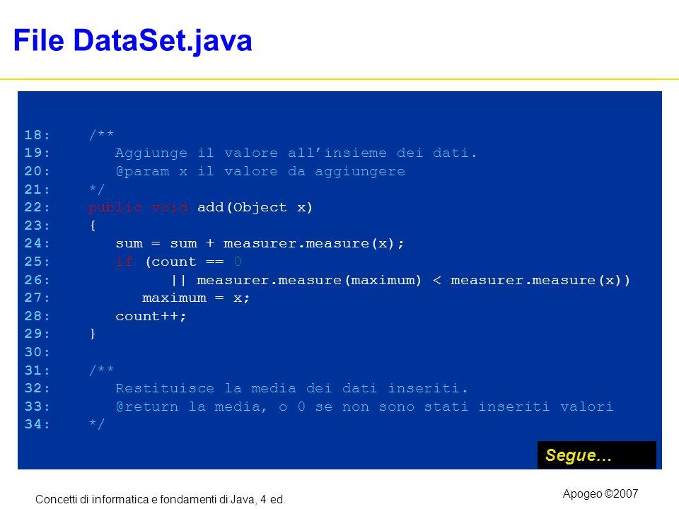 Concetti di informatica e fondamenti di Java, 4 ed. Apogeo ©2007 File DataSet.java 18: /** 19: Aggiunge il valore allinsieme dei dati. 20: @param x il