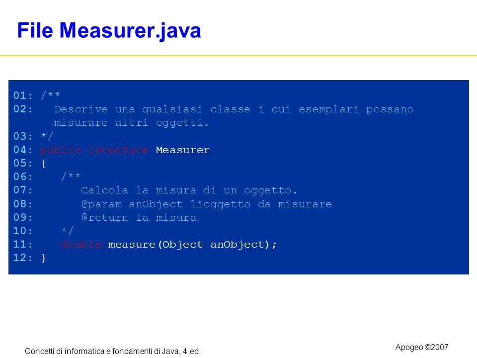 Concetti di informatica e fondamenti di Java, 4 ed. Apogeo ©2007 File Measurer.java 01: /** 02: Descrive una qualsiasi classe i cui esemplari possano