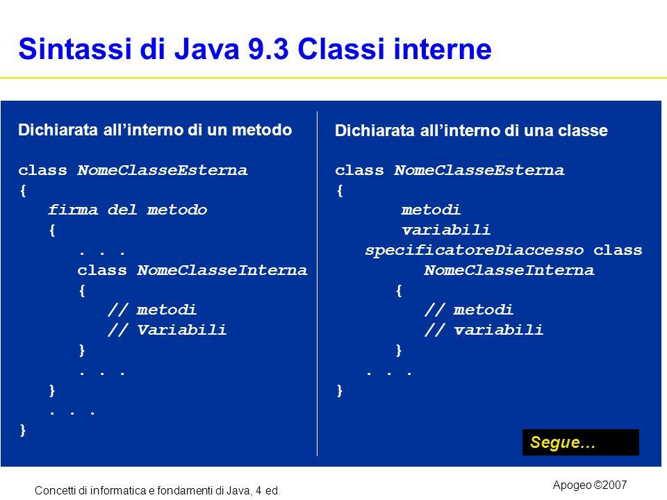 Concetti di informatica e fondamenti di Java, 4 ed. Apogeo ©2007 Sintassi di Java 9.3 Classi interne Dichiarata allinterno di un metodo class NomeClas