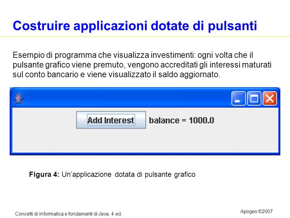 Concetti di informatica e fondamenti di Java, 4 ed. Apogeo ©2007 Costruire applicazioni dotate di pulsanti Esempio di programma che visualizza investi