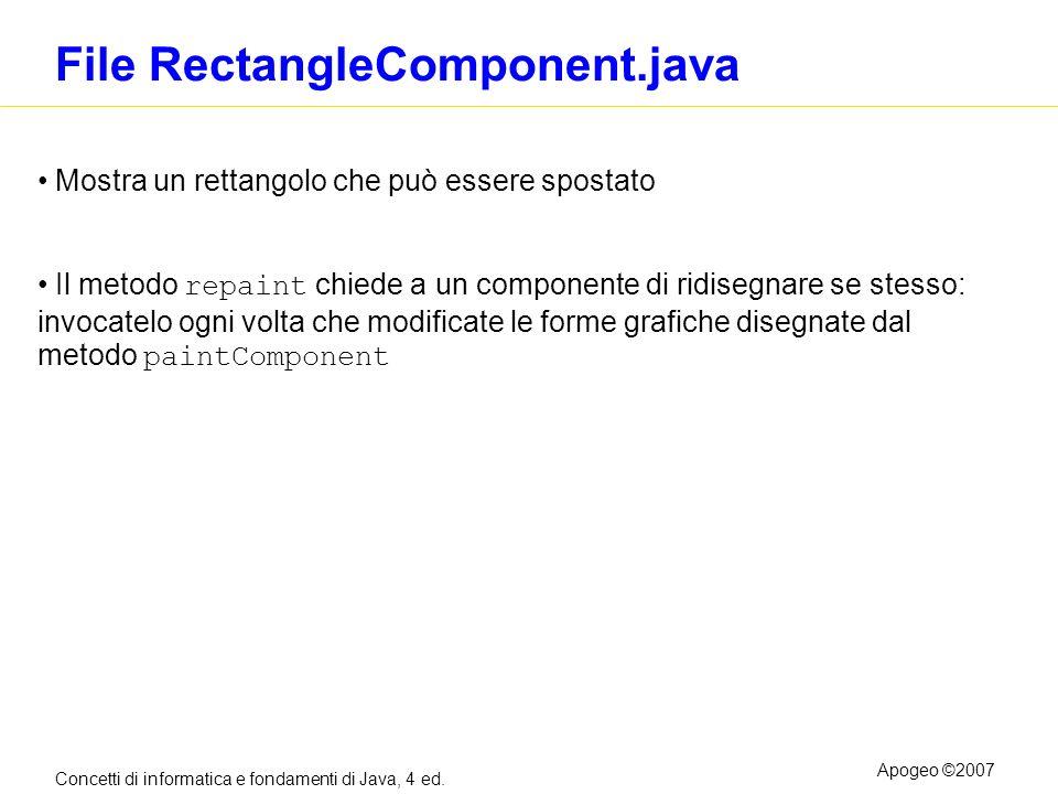 Concetti di informatica e fondamenti di Java, 4 ed. Apogeo ©2007 File RectangleComponent.java Mostra un rettangolo che può essere spostato Il metodo r