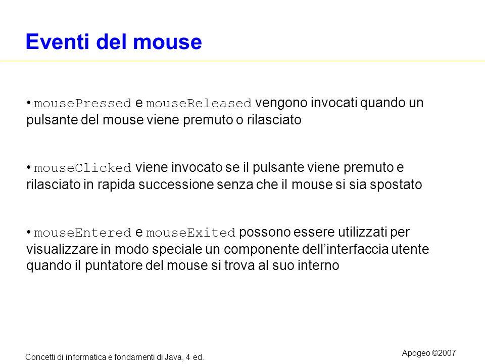 Concetti di informatica e fondamenti di Java, 4 ed. Apogeo ©2007 Eventi del mouse mousePressed e mouseReleased vengono invocati quando un pulsante del