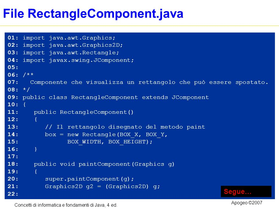 Concetti di informatica e fondamenti di Java, 4 ed. Apogeo ©2007 File RectangleComponent.java 01: import java.awt.Graphics; 02: import java.awt.Graphi