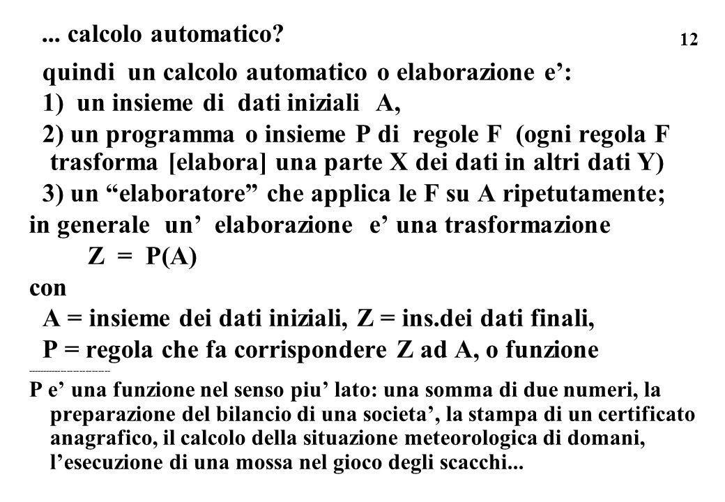 12 quindi un calcolo automatico o elaborazione e: 1) un insieme di dati iniziali A, 2) un programma o insieme P di regole F (ogni regola F trasforma [