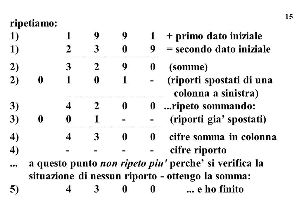 15 ripetiamo: 1)1991 + primo dato iniziale 1)2309 = secondo dato iniziale ------------------------------------------------------------------------- 2)