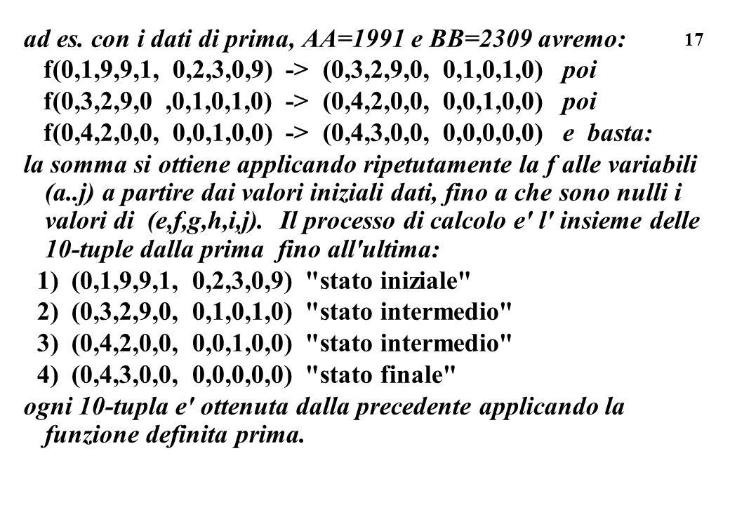 17 ad es. con i dati di prima, AA=1991 e BB=2309 avremo: f(0,1,9,9,1, 0,2,3,0,9) -> (0,3,2,9,0, 0,1,0,1,0) poi f(0,3,2,9,0,0,1,0,1,0) -> (0,4,2,0,0, 0