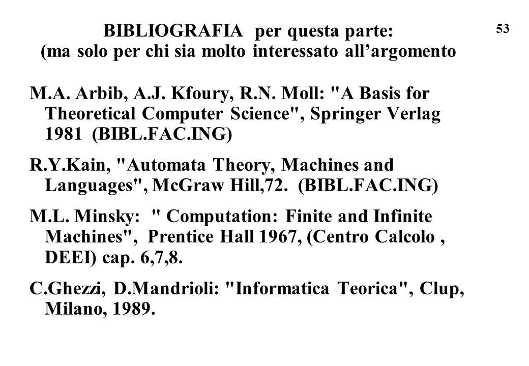 53 M.A. Arbib, A.J. Kfoury, R.N. Moll: