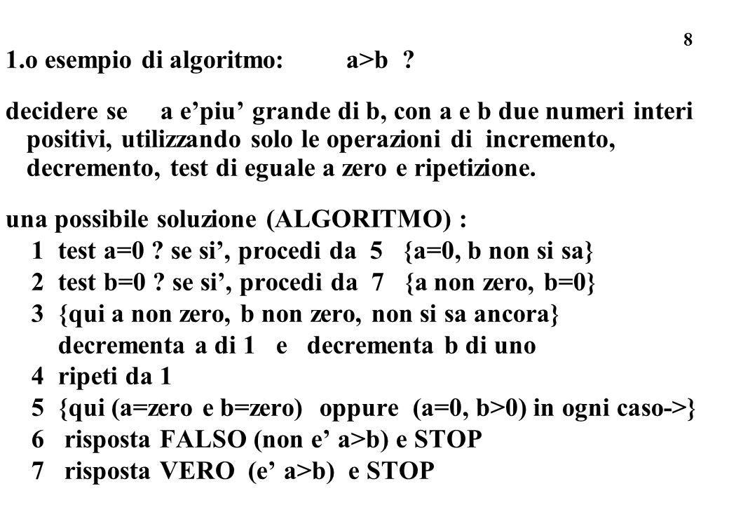 29 soluzione algoritmica di problemi Per risolvere un problema con il calcolatore dobbiamo * specificare e delimitare il problema * individuare un procedimento risolutivo del problema - cioe un insieme di regole che, eseguite ordinatamente, permettono di calcolare i risultati del problema a partire dalle informazioni a disposizione - = definire un algoritmo (insieme finito di regole, eseguibili da un esecutore ipotetico, non ambigue,cioe univocamente interpretabili, e finite, nel senso che l esecuzione dell algoritmo termini in un tempo finito per ogni insieme di valori dei dati di ingresso)