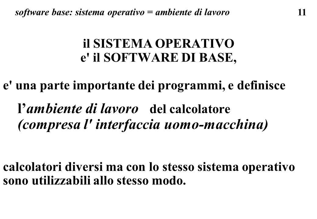 11 software base: sistema operativo = ambiente di lavoro il SISTEMA OPERATIVO e il SOFTWARE DI BASE, e una parte importante dei programmi, e definisce lambiente di lavoro del calcolatore (compresa l interfaccia uomo-macchina) calcolatori diversi ma con lo stesso sistema operativo sono utilizzabili allo stesso modo.