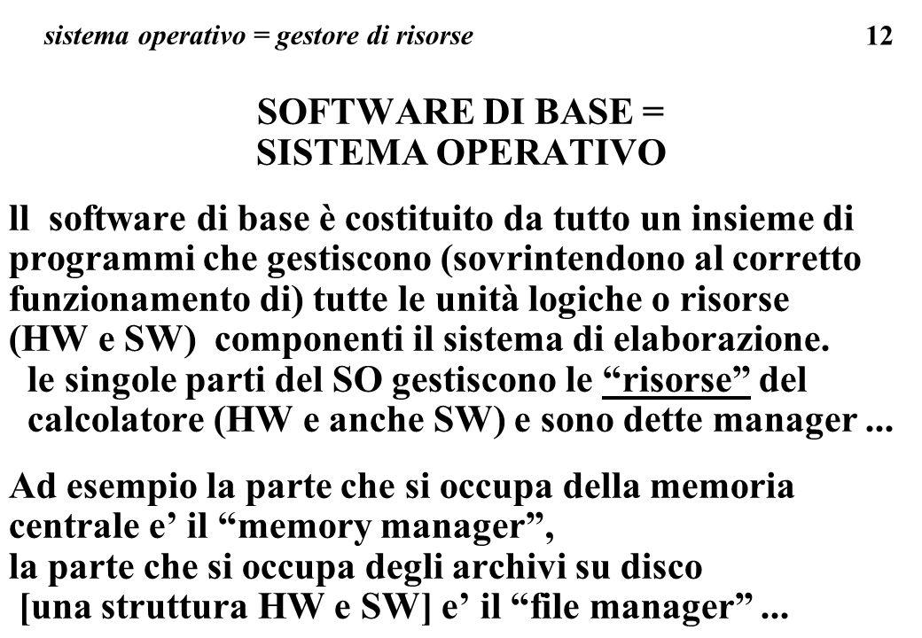 12 sistema operativo = gestore di risorse SOFTWARE DI BASE = SISTEMA OPERATIVO ll software di base è costituito da tutto un insieme di programmi che gestiscono (sovrintendono al corretto funzionamento di) tutte le unità logiche o risorse (HW e SW) componenti il sistema di elaborazione.