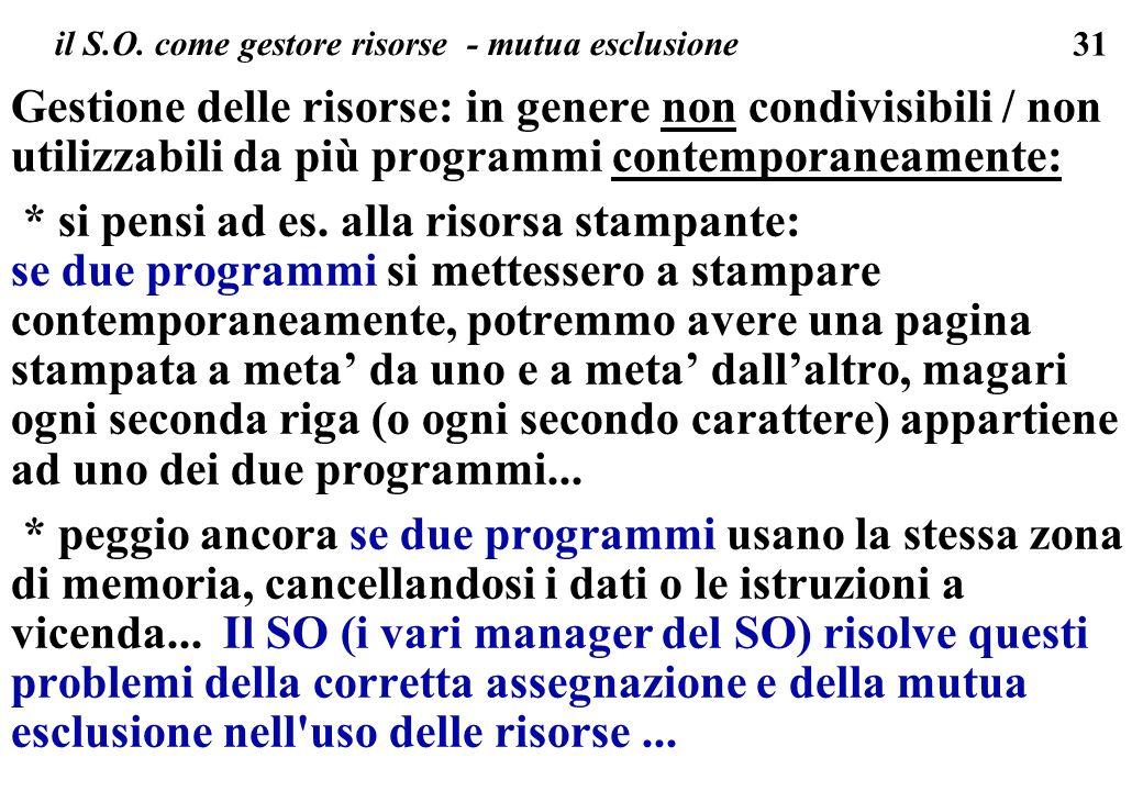 31 il S.O. come gestore risorse - mutua esclusione Gestione delle risorse: in genere non condivisibili / non utilizzabili da più programmi contemporan