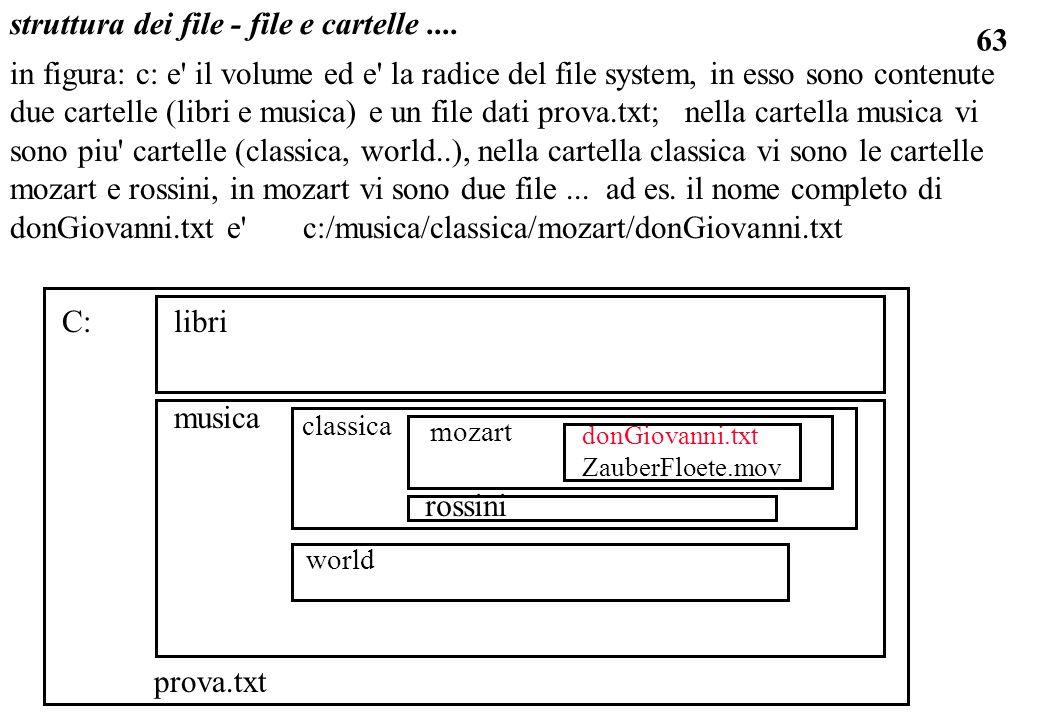 63 struttura dei file - file e cartelle.... C: musica classica mozart donGiovanni.txt ZauberFloete.mov libri in figura: c: e' il volume ed e' la radic