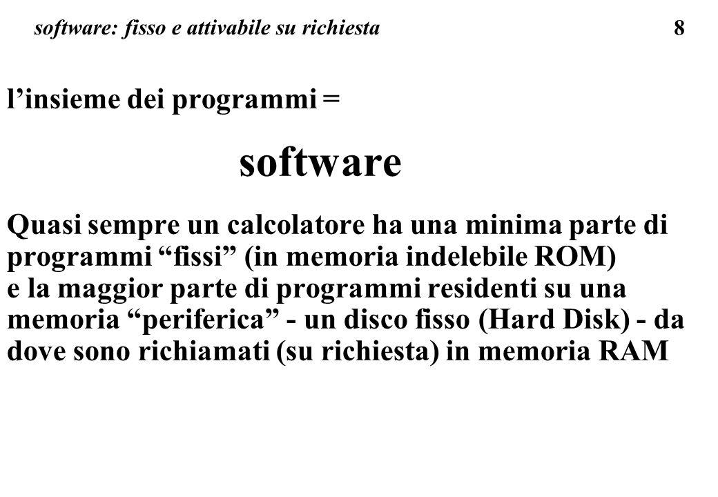 8 software: fisso e attivabile su richiesta linsieme dei programmi = software Quasi sempre un calcolatore ha una minima parte di programmi fissi (in memoria indelebile ROM) e la maggior parte di programmi residenti su una memoria periferica - un disco fisso (Hard Disk) - da dove sono richiamati (su richiesta) in memoria RAM
