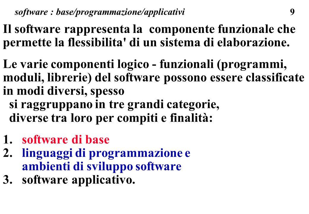 9 Il software rappresenta la componente funzionale che permette la flessibilita' di un sistema di elaborazione. Le varie componenti logico - funzional