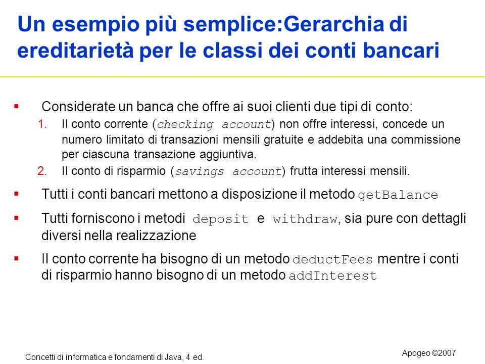 Concetti di informatica e fondamenti di Java, 4 ed. Apogeo ©2007 Un esempio più semplice:Gerarchia di ereditarietà per le classi dei conti bancari Con