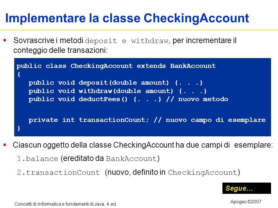 Concetti di informatica e fondamenti di Java, 4 ed. Apogeo ©2007 Implementare la classe CheckingAccount Sovrascrive i metodi deposit e withdraw, per i