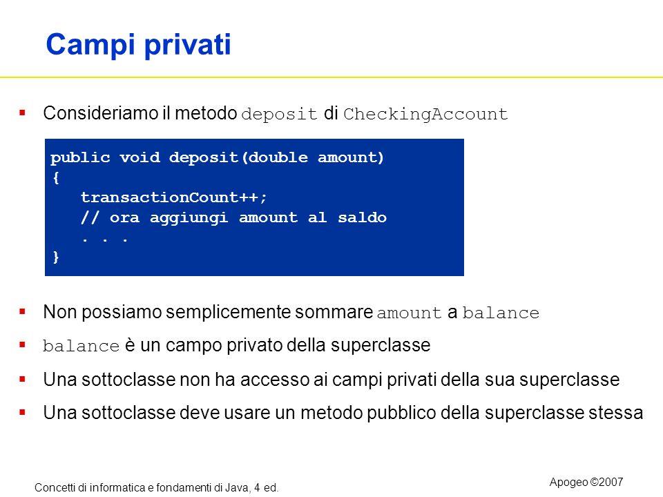 Concetti di informatica e fondamenti di Java, 4 ed. Apogeo ©2007 Campi privati Consideriamo il metodo deposit di CheckingAccount Non possiamo semplice
