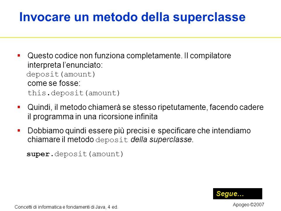 Concetti di informatica e fondamenti di Java, 4 ed. Apogeo ©2007 Invocare un metodo della superclasse Questo codice non funziona completamente. Il com