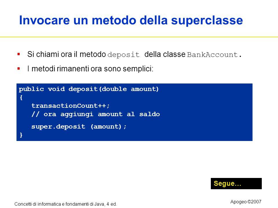Concetti di informatica e fondamenti di Java, 4 ed. Apogeo ©2007 Invocare un metodo della superclasse Si chiami ora il metodo deposit della classe Ban