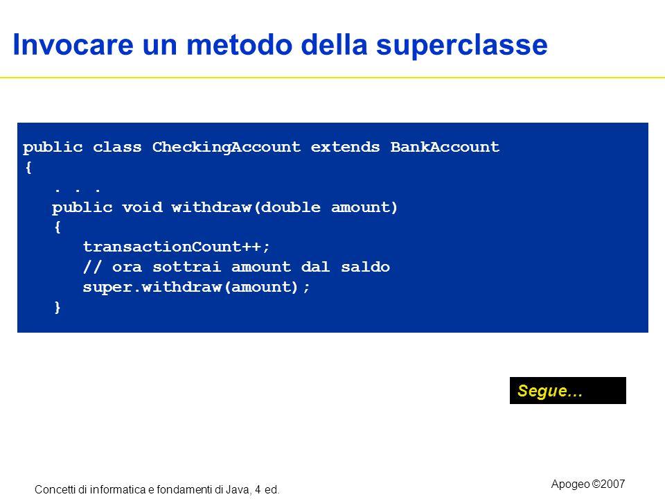 Concetti di informatica e fondamenti di Java, 4 ed. Apogeo ©2007 Invocare un metodo della superclasse public class CheckingAccount extends BankAccount