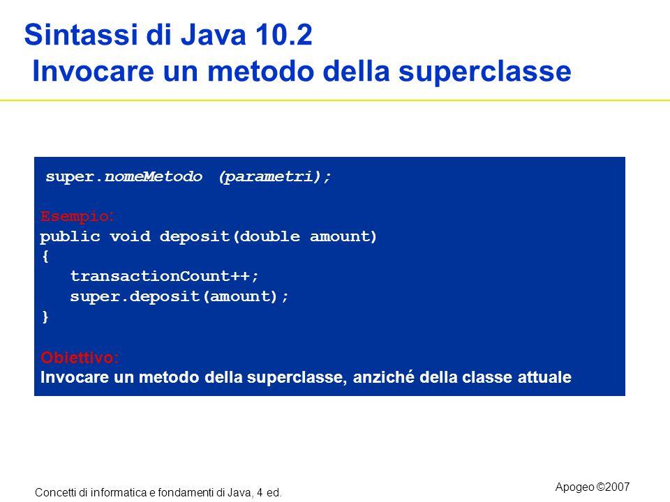 Concetti di informatica e fondamenti di Java, 4 ed. Apogeo ©2007 Sintassi di Java 10.2 Invocare un metodo della superclasse super.nomeMetodo (parametr